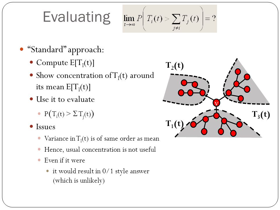 Evaluating Standard approach: Compute E[Tl(t)]